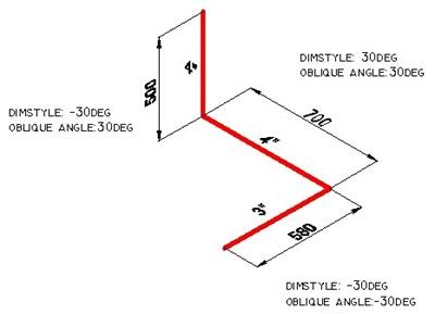 isometric dimension
