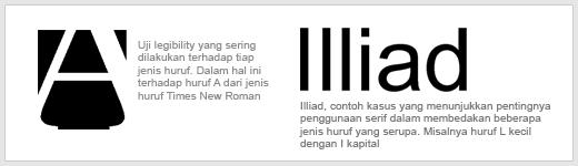 Makna Tipografi
