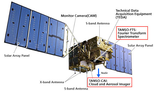 satellite_GOSAT