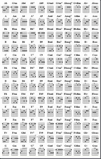 guitar chord chart g. 20#39; Guitar Chord Images