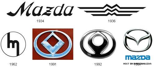 Car logo Mazda
