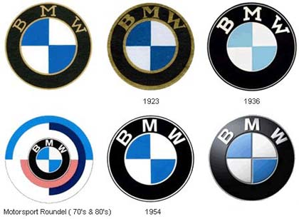 Car logo BMW
