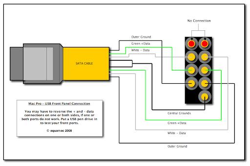 Wiring Diagram Sata | Wiring Diagram on usb pinout diagram, sata to usb data transfer, sata to usb pinout, sata to usb cable, usb 3.0 wiring diagram, usb connection wiring diagram, sata to usb plug, usb connector diagram, usb mouse wiring diagram, usb camera wiring diagram, usb hub wiring diagram, ccd camera wiring diagram, usb headset wiring diagram,
