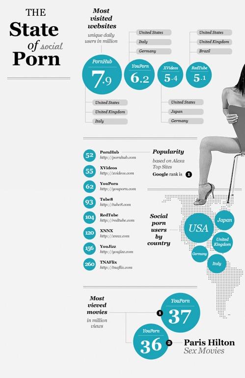infografia-porno-en-la-web