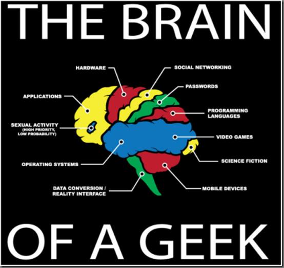 El cerebro de un Geek