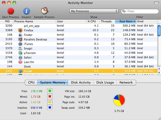 Mac OS Activity Monitor showing the System Memory