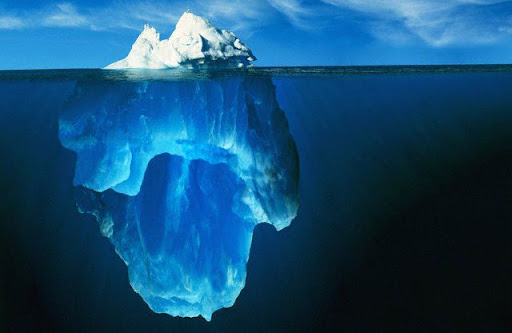 inteligencia emocional iceberg