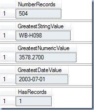 Data Profiling - testing CLR functions