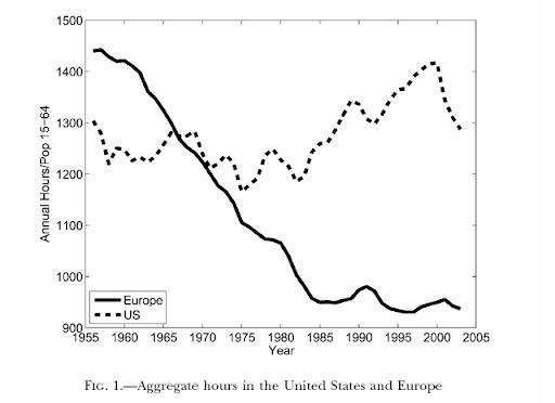 http://lh6.ggpht.com/_WZ7wg6OCpvM/SfMVHhAIgEI/AAAAAAAAA6w/HBtBWxqyCh4/EU-US%20work%20hours.jpg