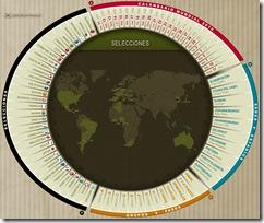 calendario_mondiali