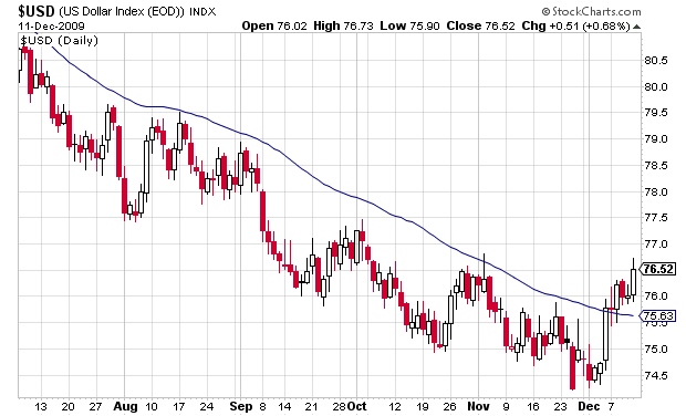 USD-2009-1211
