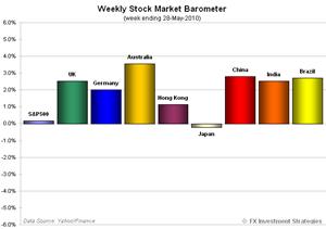 Stock-2010-0528