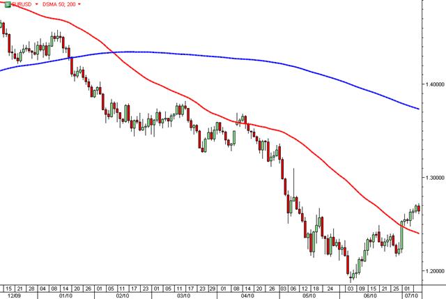 EUR-2010-0609-D-MA