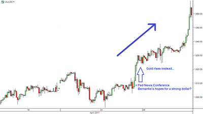 Gold-Bernanke