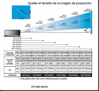 Optoma DW318