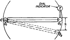 Fig. 9.19