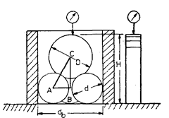 Fig. 9.27