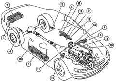 1985 Honda Prelude Wiring Diagram in addition 97 Buick Lesabre Fuse Diagram 95 Underhood Box Circuit Wiring Diagrams Articles And Photo Fine 1995 Park Avenue Location 1996 Oldsmobile 98 Fuses Relays 18 as well T8222168 Power window relay location 2000 mustang furthermore 1995 Volvo 940 Wiring Diagram besides T1840397 Wiring diagram electric start dtr 125. on 1995 honda civic fuse box under the hood