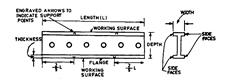 I-section straight edge