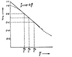 Range of linear measurement