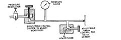 Practical back pressure circuit