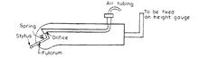 Pneumatic test indicator