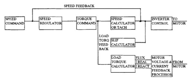 magnetek dc gear motor wiring diagram  cushman motor