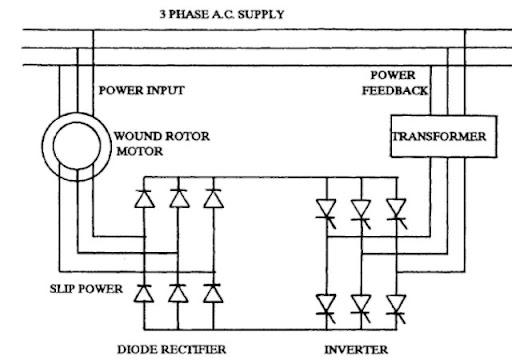 servo drive wiring diagram images shield project ideas arduino servo wiring diagram nilza net on ac motor