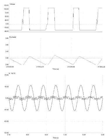 Phase voltage and current waveforms and supply voltage and current waveforms with passive PFC.