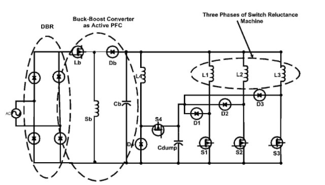 Buck-boost converter at the front end of the SRM drive