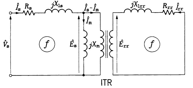 Steady-state equivalent circuit of one phase of the induction motor at standstill.