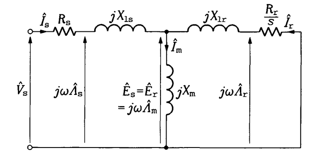 Per-phase equivalent circuit of the induction motor with rotor quantities referred to the stator.