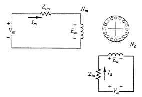 Motor circuit with unbalanced windings.