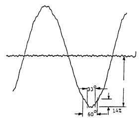 Static torque function: 24 slots, 70° arc, 1-slot skew.