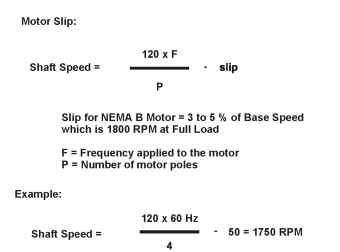 Motor speed formula (including slip)