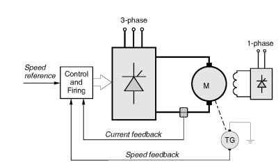 Thyristor D C Drives General Motors And Drives on dc motor diagram