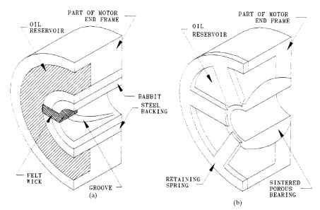 Sleeve bearings electric motors for Electric motor sleeve bearing lubrication