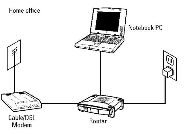 Tha main computer setup for a powerline network.