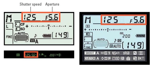 You can view the f-stop and shutter speed setting in all three displays.