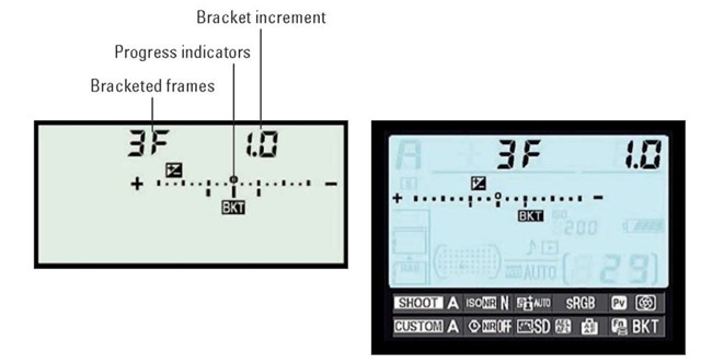 Rotate the main command dial while pressing the Fn button to turn auto bracketing on and off.