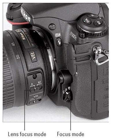 Set the camera to manual or autofocus through the Focus mode selector switch.