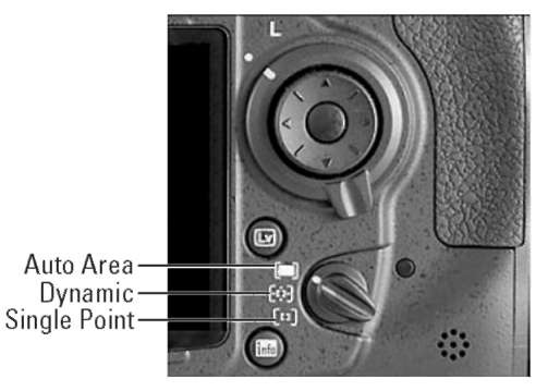 Use this switch to select the AF-area mode.