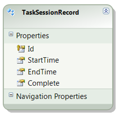 task-session-record