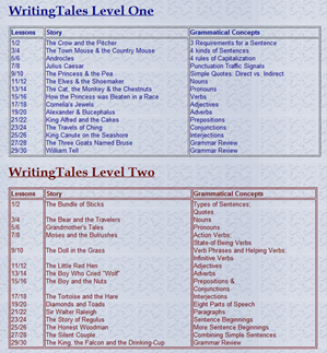 writing tales2