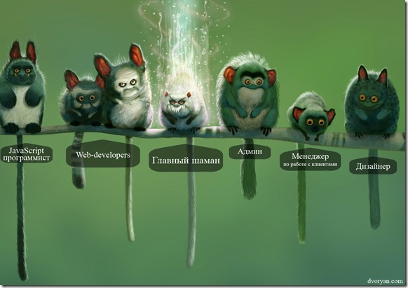 web-team