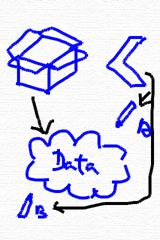 GetIdeaz_CintaNotes & Dropbox