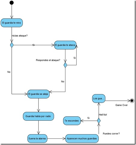 Activity Diagram1