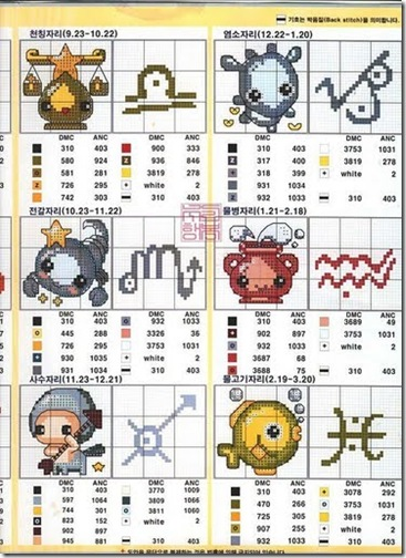 Horoscopos llaveros entereros2