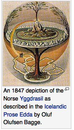 Tree of Life from Norse myths.png