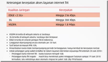kecepatan internet 3